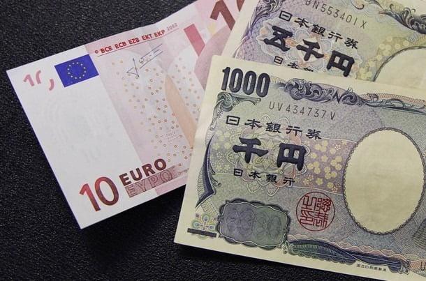 euro-vs-yen