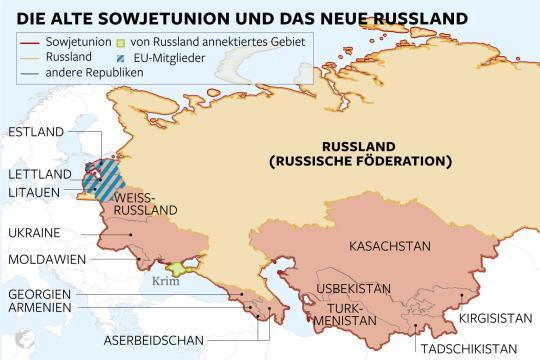DWO-Sowjetunion-Russland