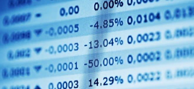 shares stock price