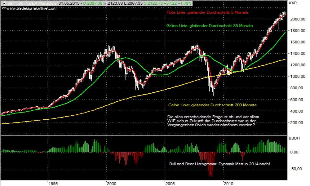 bondaffe 151705 chart 2