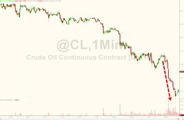 20151112_oil_0