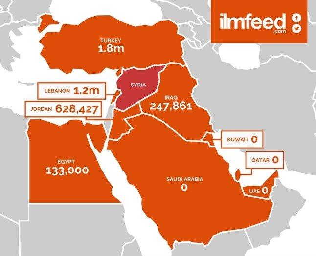 flüchtlinge golfstaaten