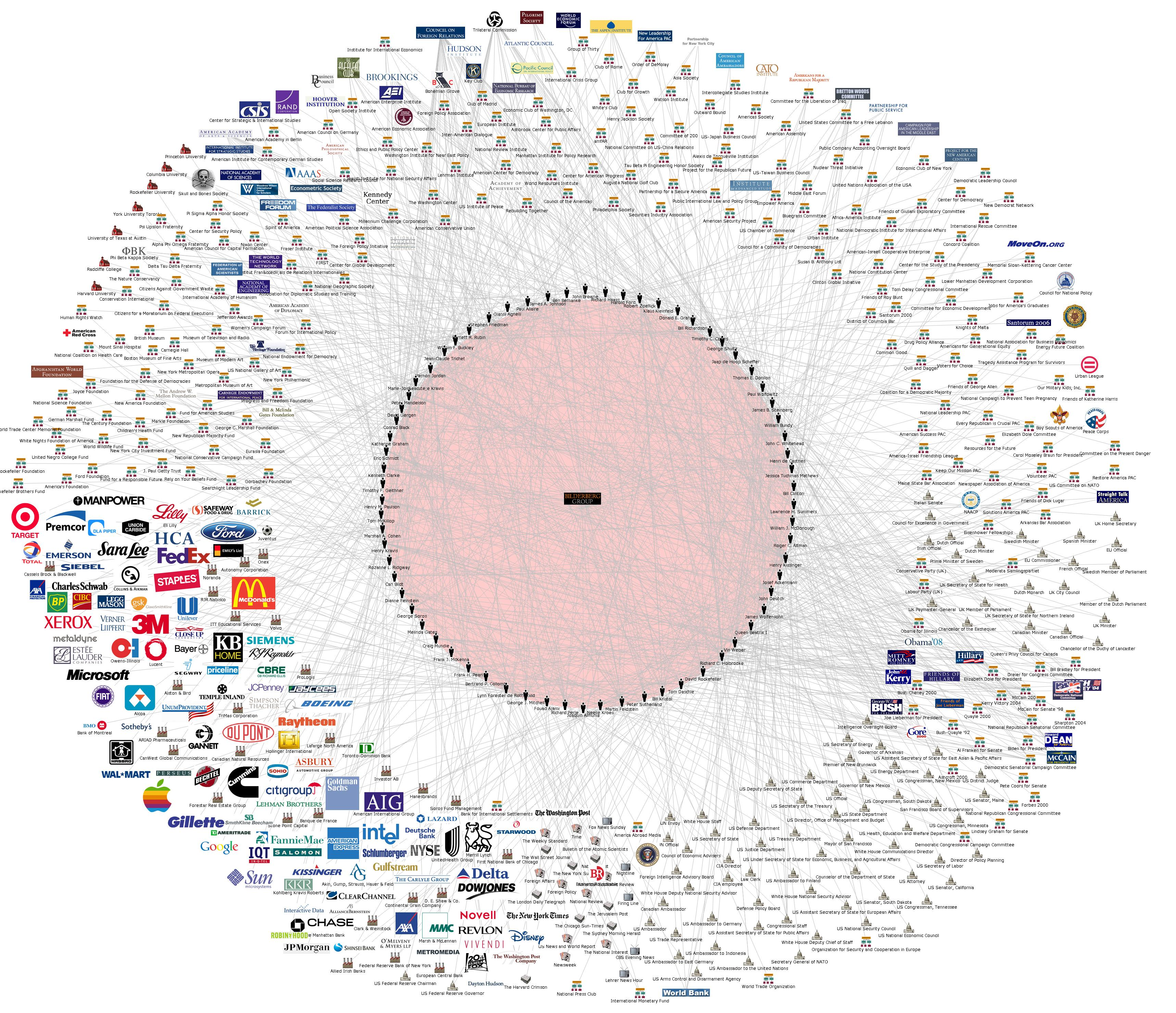 bilderberg connections core group
