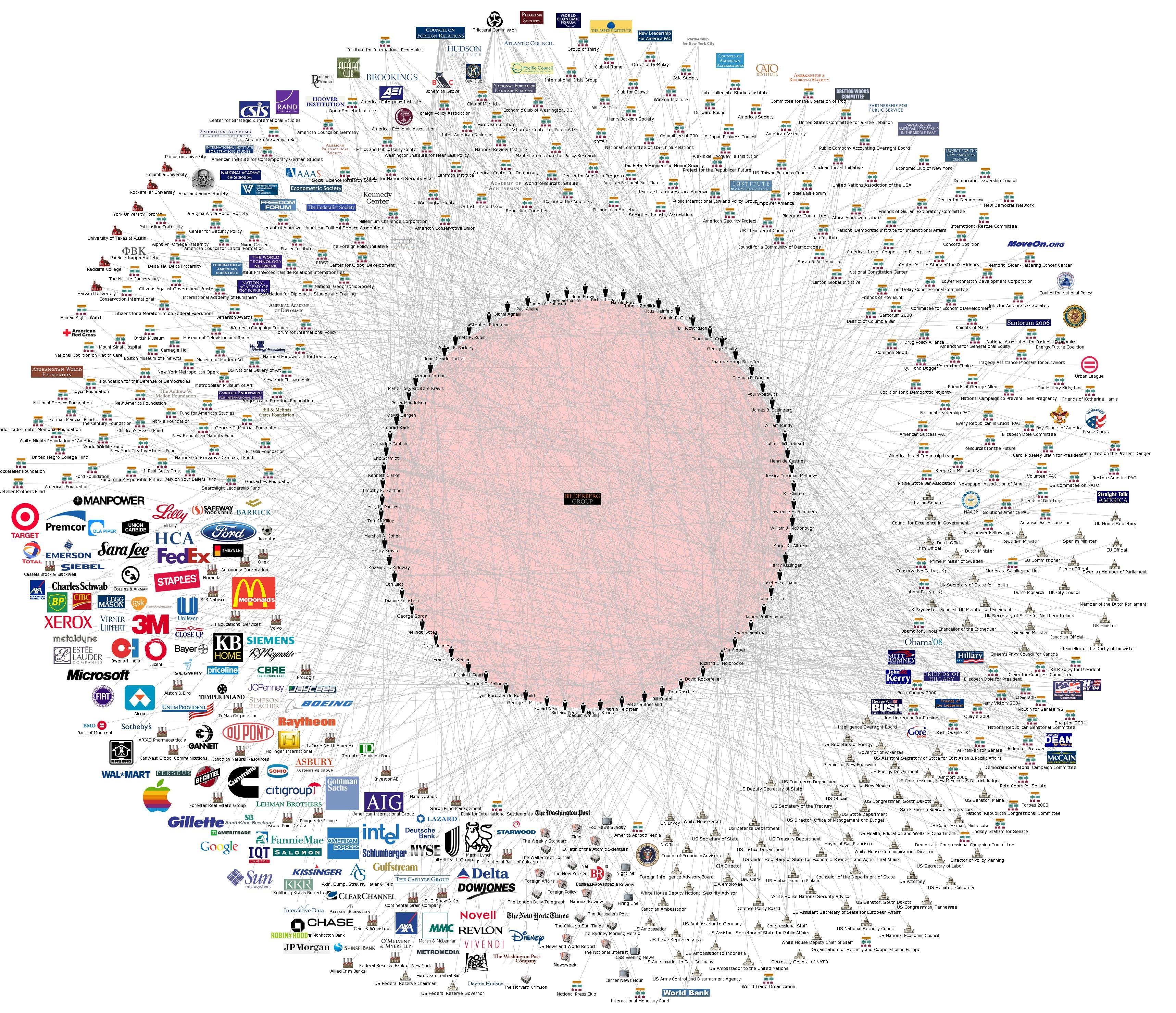 bilderberg connections core group