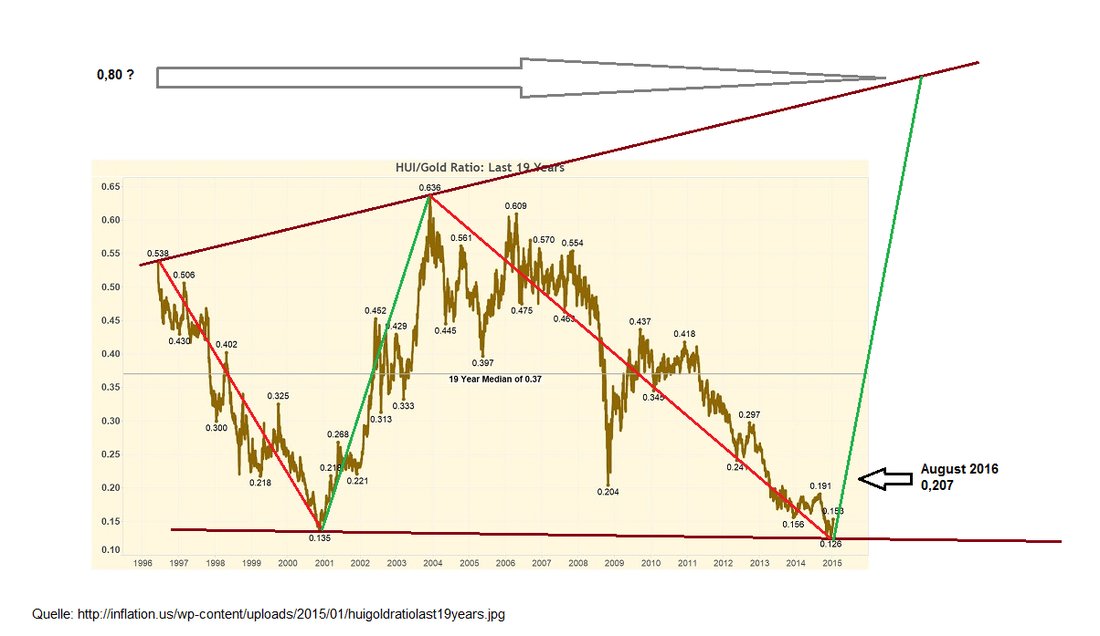 hui-gold-20-years-trompete_1_orig