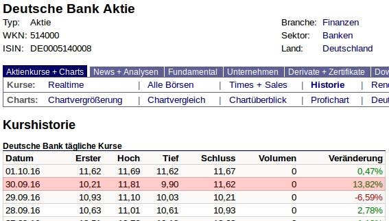 deutsche-bank-kurse-30092016